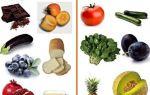 Продукты которые крепят стул у взрослых — закрепляющие продукты при диарее