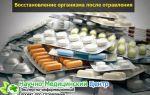 Таблетки при отравлении: средства, лекарства, препараты при отравлении желудка