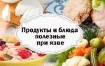 Питание при язве желудка: меню на каждый день, список продуктов на неделю